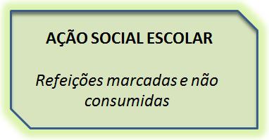 Ação Social- Refeições